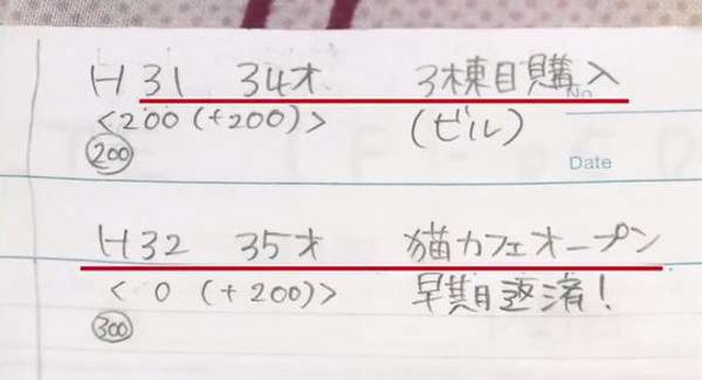 Chỉ tiêu 43 nghìn đồng mỗi ngày, cô gái Nhật mua 3 biệt thự sau 15 năm - 7