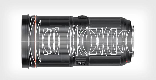 Canon thiết kế ống kính zoom có khẩu độ lớn chưa từng thấy - 1