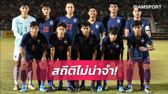 Báo Thái Lan đau đớn khi đội U18 bị loại ngay từ vòng bảng - 1