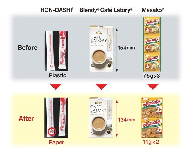 Doanh nghiệp Nhật Bản giảm nhựa như thế nào? - 1