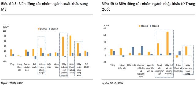 """Chuyên gia: Khó có nguy cơ Việt Nam bị gắn mác """"thao túng tiền tệ"""" như Trung Quốc - 3"""