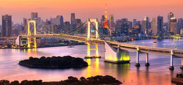 Ghé thăm những thành phố du học tốt nhất thế giới năm 2019 - 2