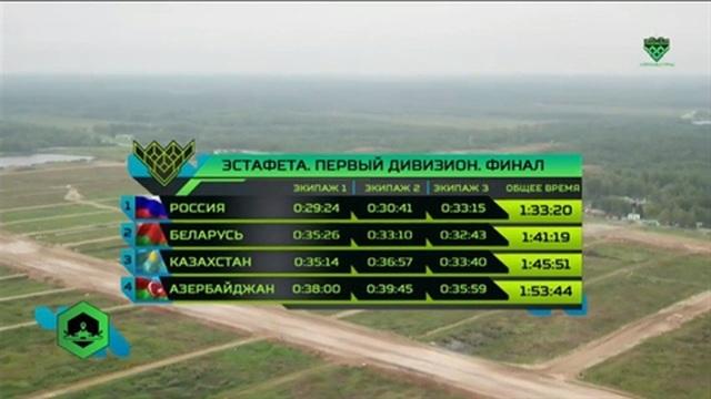 Nga lập kỷ lục mới tại giải đấu Tank Biathlon 2019 - 2