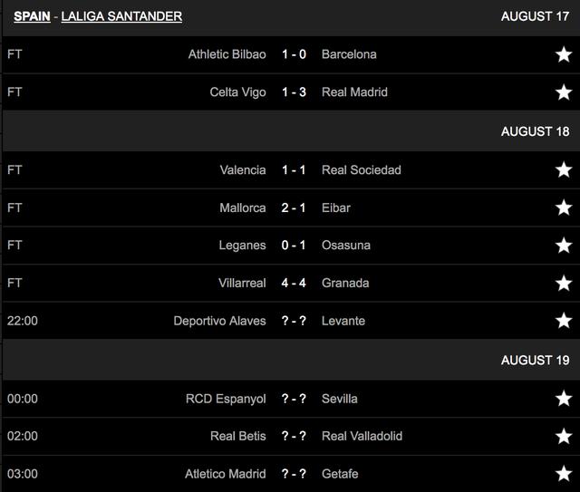 Modric bị thẻ đỏ, Real Madrid vẫn thắng thuyết phục Celta Vigo - 1