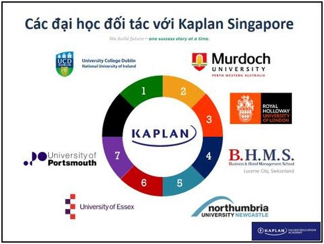 """Ngày hội tư vấn """"Lộ trình học Đại học khi chưa có bằng THPT tại Kaplan Singapore"""" - 2"""