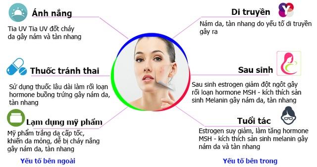 Lựa chọn hoàn hảo cho làn da căng mịn, giảm quá trình lão hóa da bằng thảo dược thiên nhiên - 1
