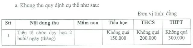 Ngoài học phí, trường học ở TPHCM có những khoản thu gì? - 2