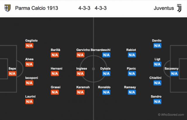 """C.Ronaldo sẽ """"cất tiếng gầm"""" ở trận mở màn cùng Juventus? - Ảnh minh hoạ 3"""