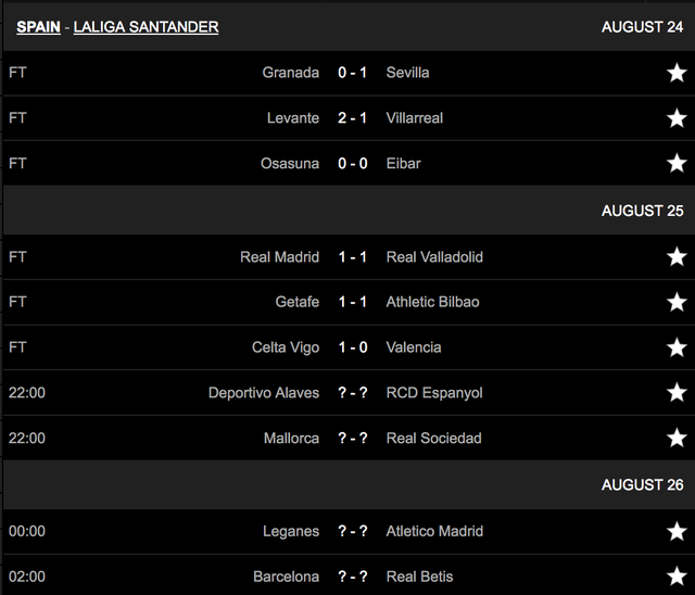 Real Madrid đánh rơi chiến thắng đáng tiếc trước Valladolid - 1