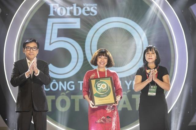 Forbes: Vinh danh Techcombank Top 50 công ty niêm yết tốt nhất Việt Nam - 1