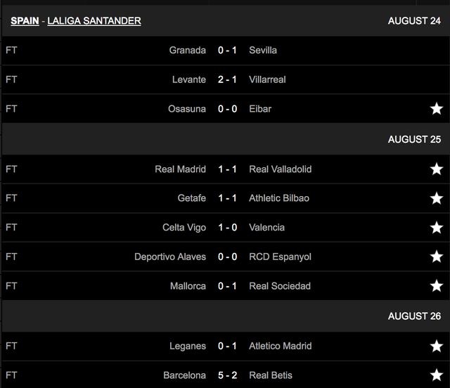 Barcelona 5-2 Betis: Cú đúp của Griezmann - 1