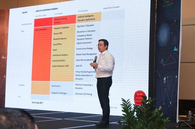 Ra mắt VioEdu - trợ lý học tập thông minh ứng dụng Trí tuệ nhân tạo đầu tiên tại Việt Nam - 1