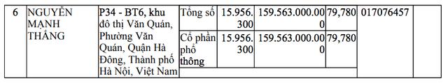 """Chân dung """"Sông Đà 7"""" của đại gia Nguyễn Mạnh Thắng - 3"""