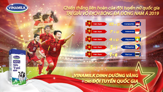 Chúc mừng Đội tuyển nữ Quốc gia Việt Nam giành ngôi Quán quân giải bóng đá vô địch Đông Nam Á 2019 – Vươn cao bản lĩnh Việt Nam - 2