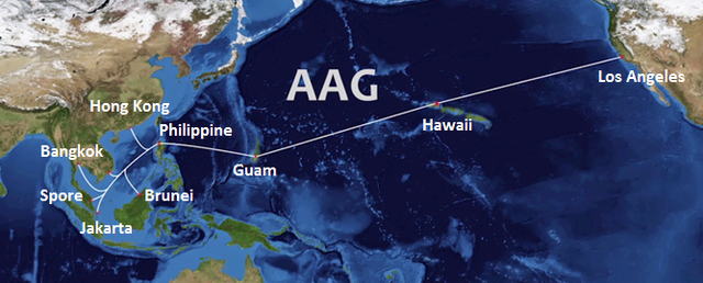 Mỹ tìm cách cắt cáp biển tới Trung Quốc: Việt Nam có bị ảnh hưởng? - 3