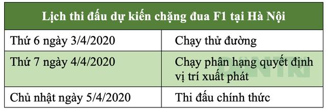 Lịch thi đấu dự kiến chặng đua F1 tại Hà Nội