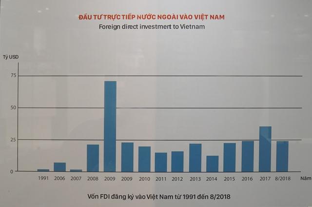 Những hình ảnh Việt Nam chuyển mình sau 33 năm đổi mới - 17