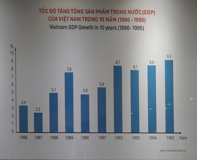 Những hình ảnh Việt Nam chuyển mình sau 33 năm đổi mới - 8