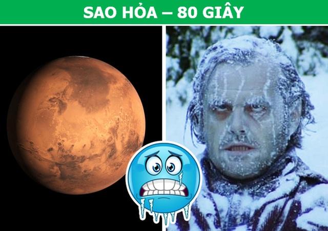 Con người có thể tồn tại bao lâu trên các hành tinh thuộc hệ Mặt Trời? - 3