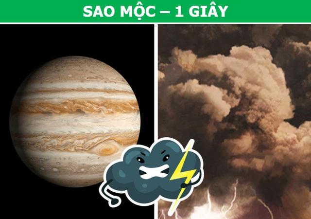 Con người có thể tồn tại bao lâu trên các hành tinh thuộc hệ Mặt Trời? - 4
