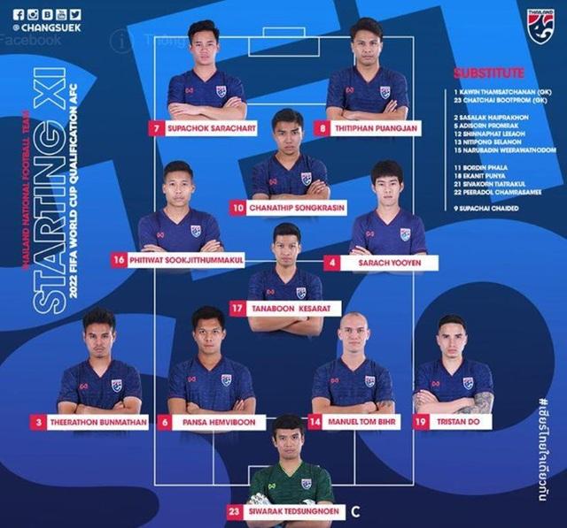 Thái Lan 0-0 Việt Nam: Bất phân thắng bại - 1