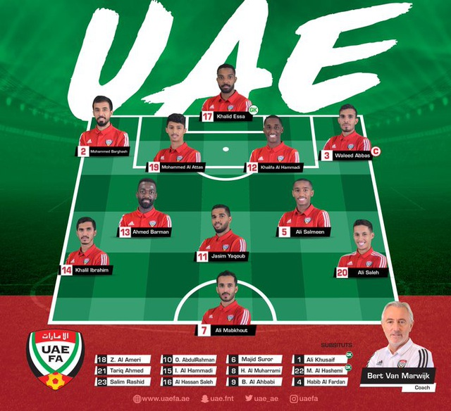 Malaysia 1-2 UAE: Cú đúp của Mabkhout - 3