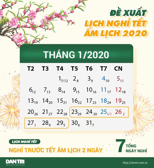 Chốt đề xuất lịch nghỉ Tết Nguyên đán Canh Tý - 1