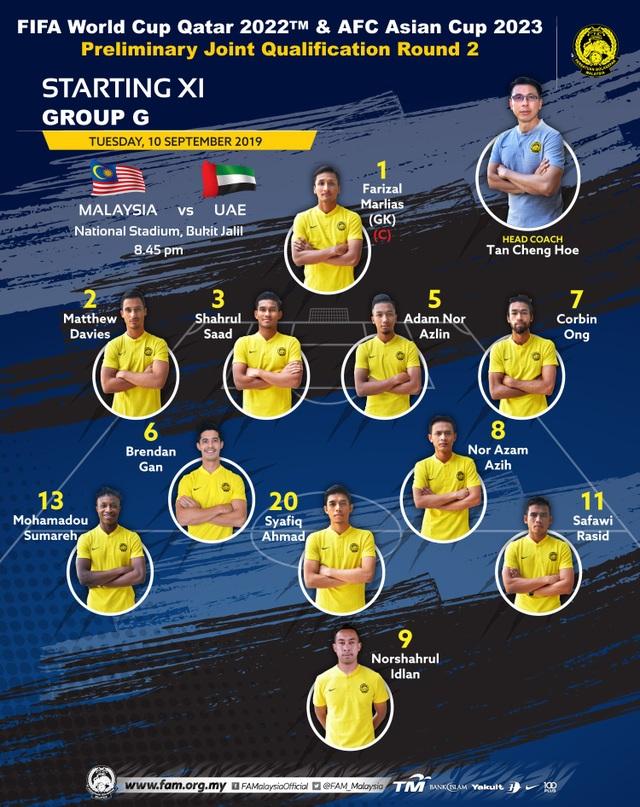 Malaysia 1-2 UAE: Cú đúp của Mabkhout - 2