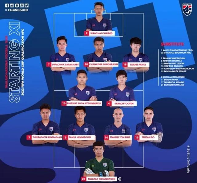 Indonesia 0-3 Thái Lan: Người hùng Supachok - Ảnh minh hoạ 8