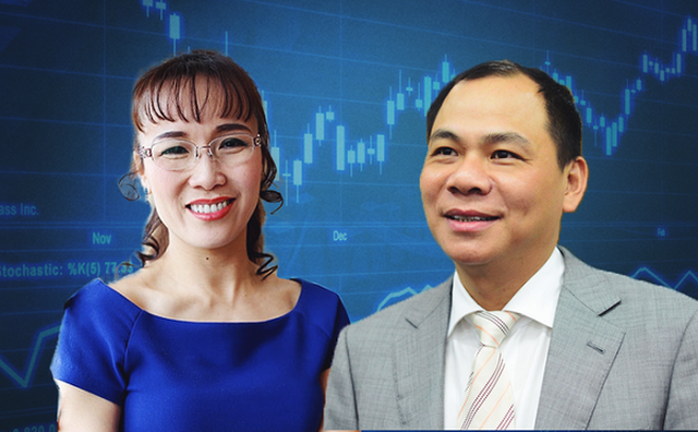 Khối tài sản của hai người giàu nhất Việt Nam tăng hàng nghìn tỷ đồng trong hôm qua - 1