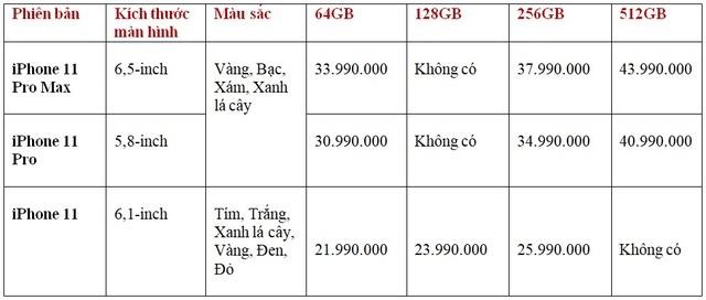 Lộ giá bán iPhone 11 chính hãng tại Việt Nam, rẻ nhất từ 21,99 triệu đồng - 2