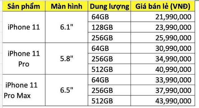 Lộ giá bán iPhone 11 chính hãng tại Việt Nam, rẻ nhất từ 21,99 triệu đồng - 3