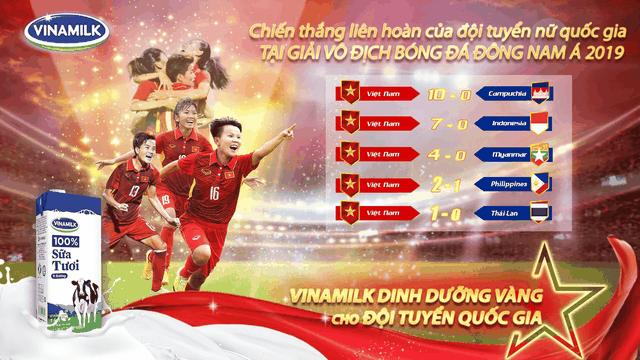 Bật mí dinh dưỡng vàng cùng đội tuyển bóng đá nữ quốc gia giành cúp vô địch Đông Nam Á  2019 - 2