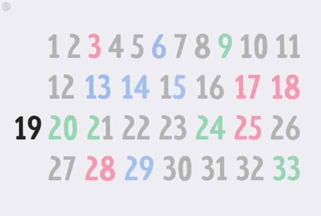 """Tăng cường IQ với bộ câu hỏi luyện não """"7 cấp độ"""" - 14"""