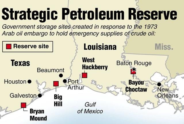 Mỹ 4 lần dùng đến kho dự trữ dầu chiến lược - 1