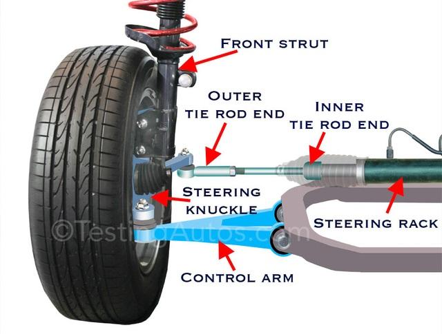 Nissan Rogue lỗi phanh, BMW triệu hồi X1/X3/X4, Ford Explorer có nguy cơ gây đứt tay… - 5
