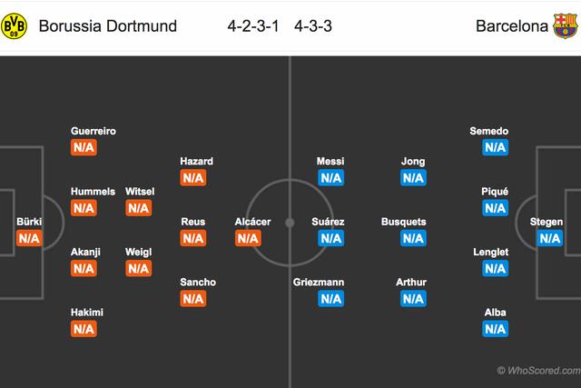 Dortmund - Barcelona: Cuộc chiến kinh điển - 5