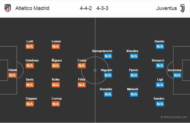 """C.Ronaldo và sự thách thức từ """"thần đồng"""" Bồ Đào Nha - 4"""