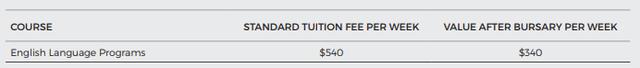 Trao đổi trực tiếp về học bổng 30%-50% học phí năm 2020 - University of Wollongong, Úc - 4