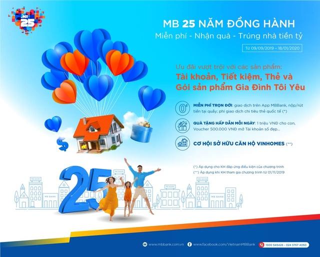 MB 25 năm đồng hành - Miễn phí - Nhận quà - Trúng nhà tiền tỷ - 1