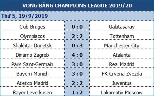 Bayern Munich 3-0 Crevna Zvedza: Lewandowski thăng hoa - 1