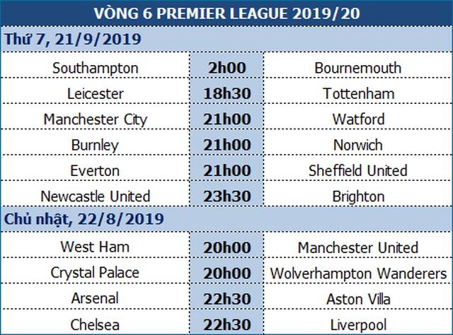 Điểm tựa Etihad sẽ đưa Man City trở lại cuộc đua với Liverpool?