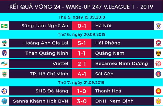 Thắng Nam Định, đội cuối bảng Khánh Hoà áp sát Thanh Hoá - 1