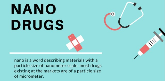 Thuốc nano sẽ là một cách mạng y khoa trong thế kỷ 21? - 1