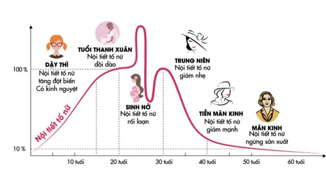 Thực phẩm bảo vệ sức khỏe Kim Thần Khang - Giải pháp hỗ trợ điều trị trầm cảm sau sinh - 2