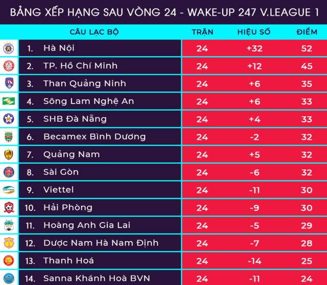 Thắng Nam Định, đội cuối bảng Khánh Hoà áp sát Thanh Hoá - 3