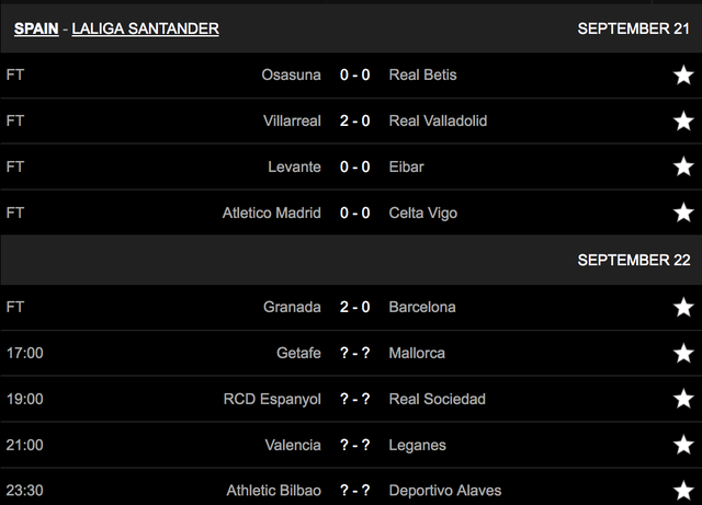 Barcelona thua sốc Granada trong ngày Messi tái xuất ở La Liga - 1