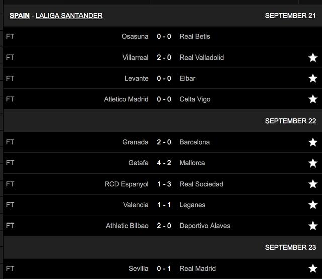 Benzema lập công, Real Madrid nhọc nhằn đánh bại Sevilla - 1