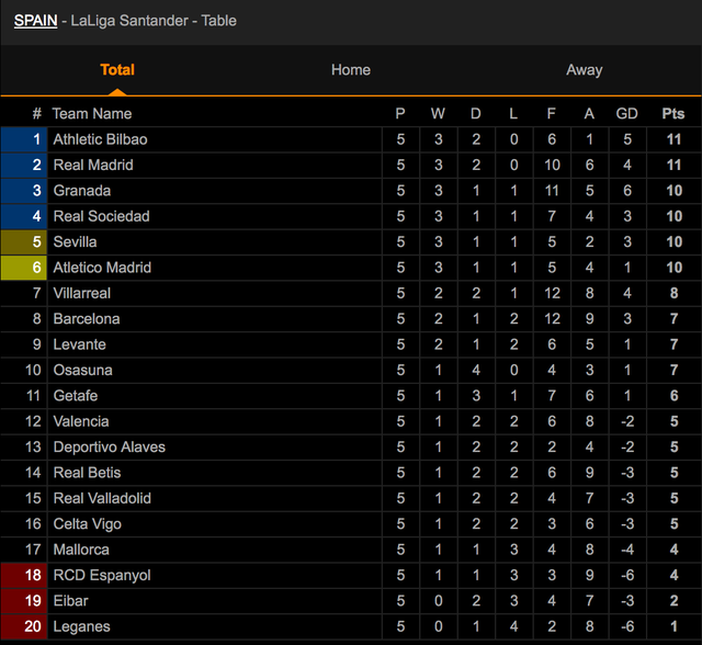Benzema lập công, Real Madrid nhọc nhằn đánh bại Sevilla - 12