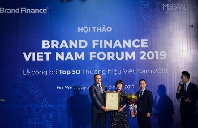 Được định giá hơn 4,3 tỷ USD, Viettel  liên tiếp hai năm dẫn đầu Top 10 thương hiệu giá trị nhất Việt Nam - 1